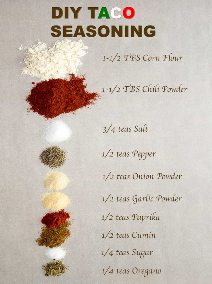 DIY Taco Seasoning Chart showing measurements and photos of each spice