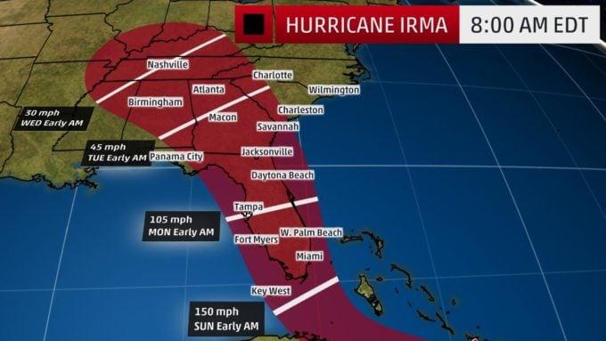 Hurricane Irma Track